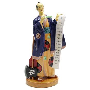 Ko Ko HN2898 - Royal Doulton Figurine