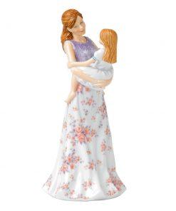 A Mother's Joy HN5688 - Royal Doulton Figurine