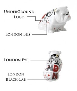 london-images