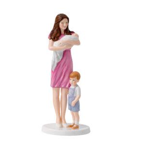 Princess Charlotte HN5795 - Royal Doulton Figurine