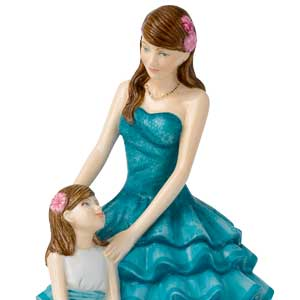 Mother's Day Figure of Year